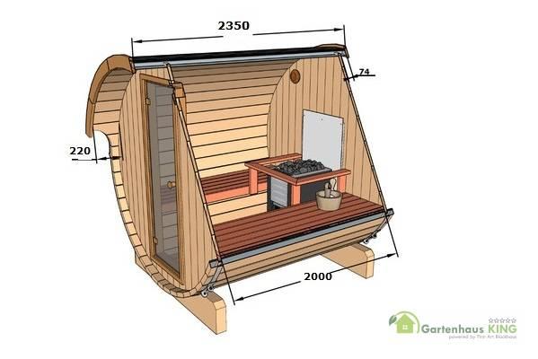 Finn Art Fass Sauna Ove 6 Thermoholz Gartenhaus King De