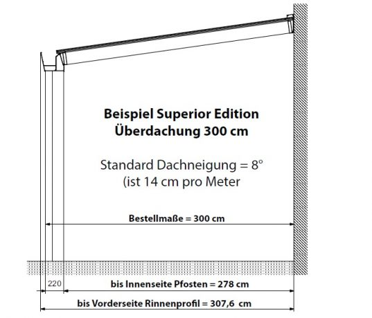 Alu Terrassenüberdachung Superior mit 16 mm Polycarbonat
