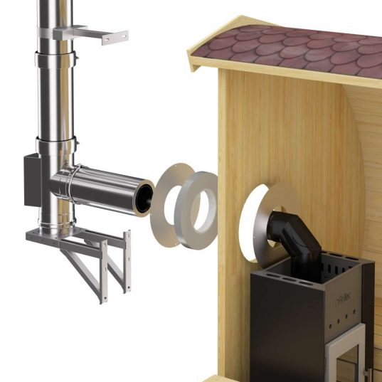 Schornsteinsystem Nr.2 für Saunaofen Fintec Troll